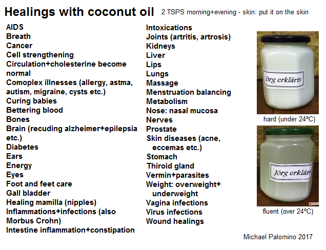 Coconut 8: Healing processes with coconut oil, details